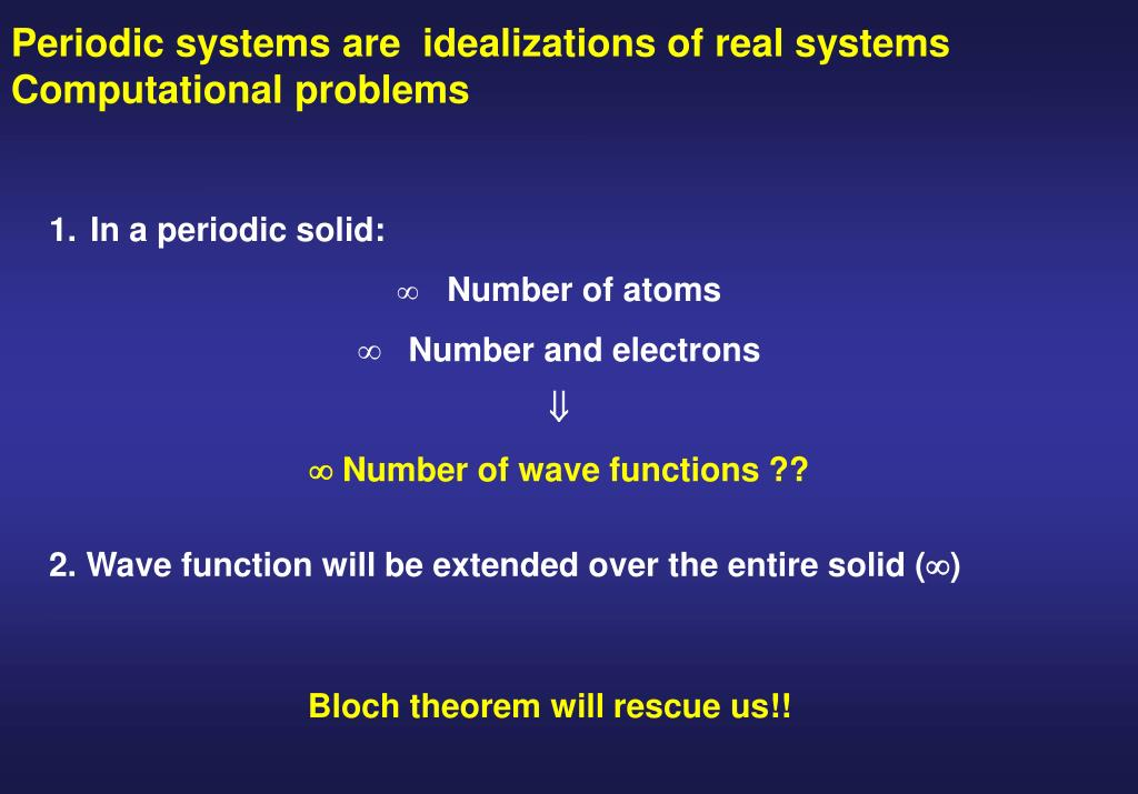 Periodic systems are  idealizations of real systems