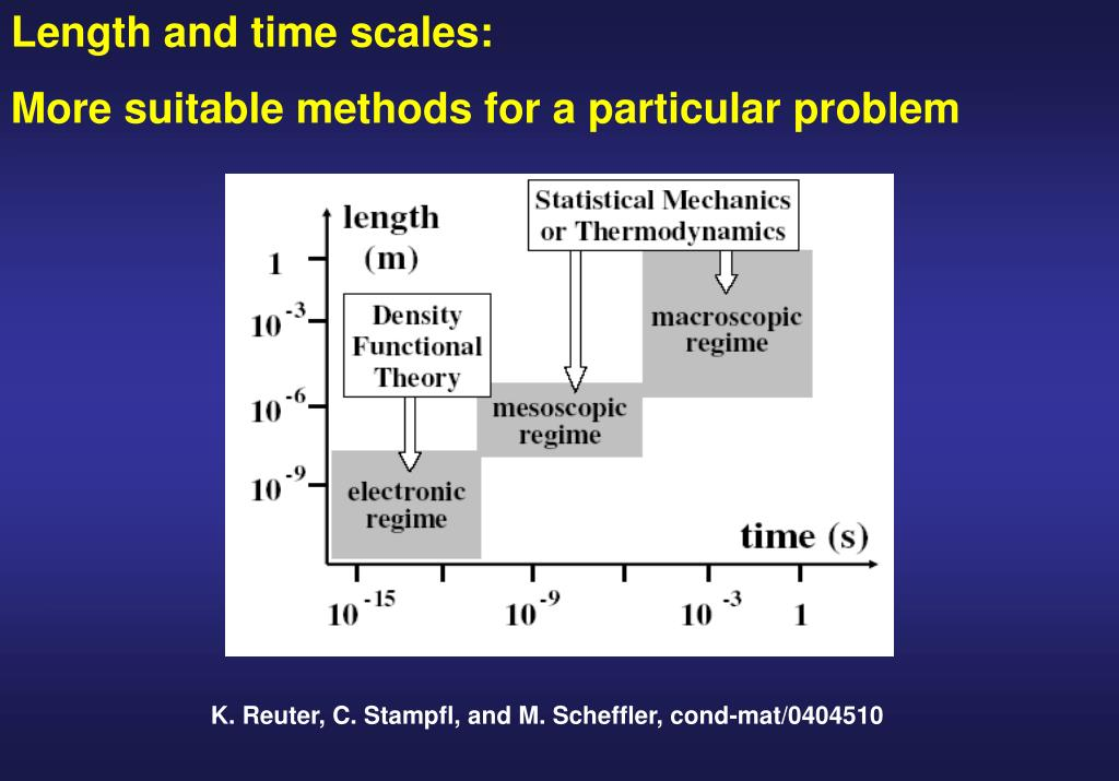 Length and time scales: