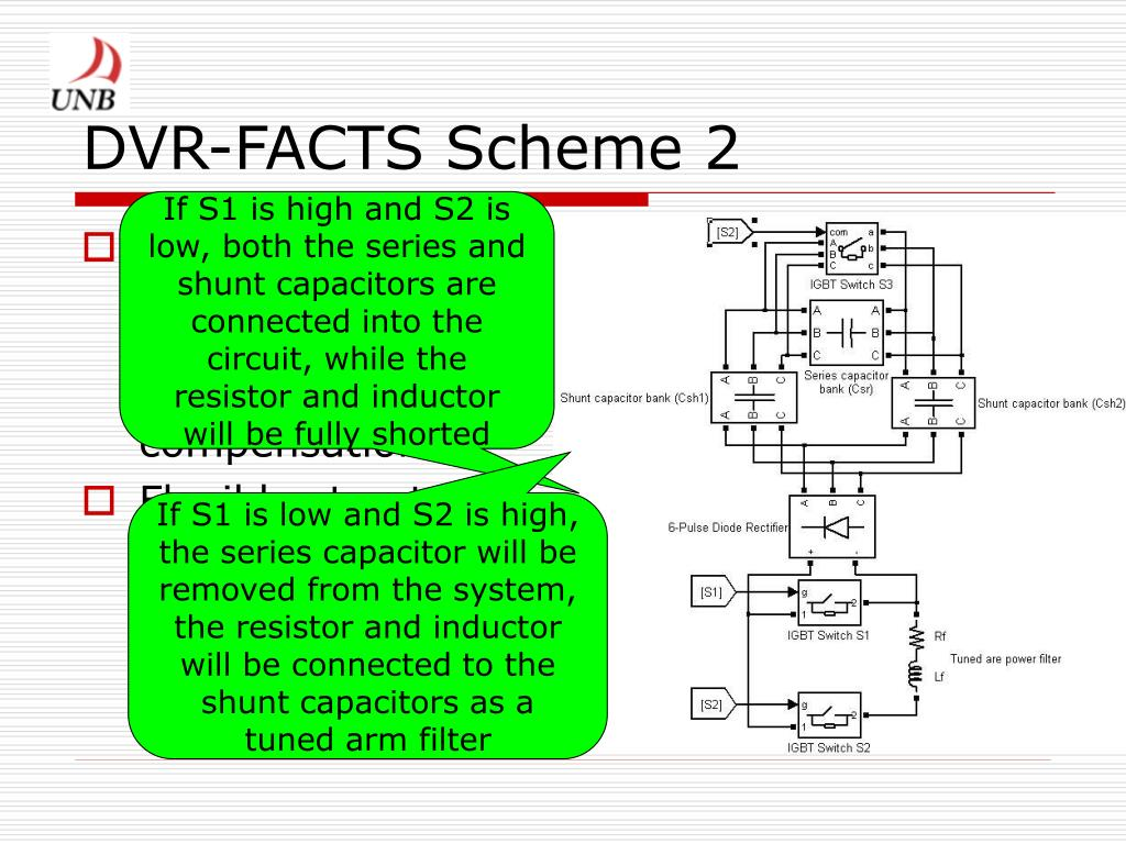 DVR-FACTS Scheme 2