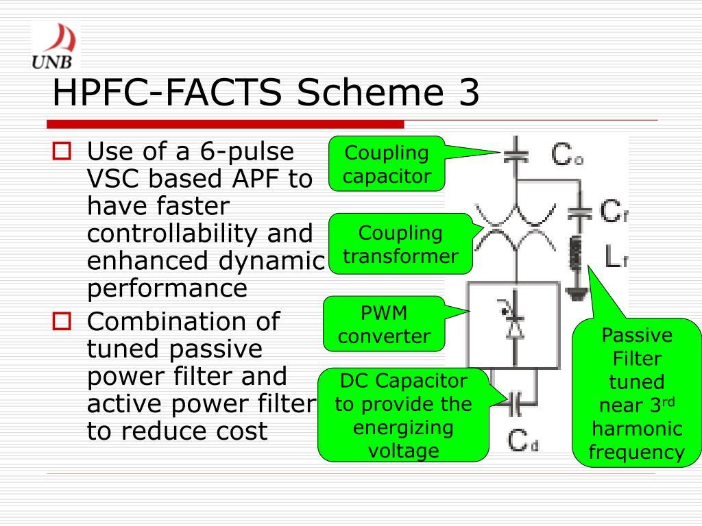 HPFC-FACTS Scheme 3