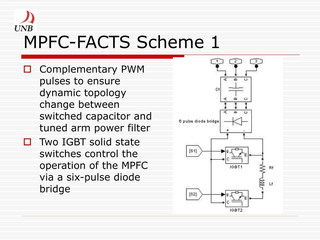MPFC-FACTS Scheme 1