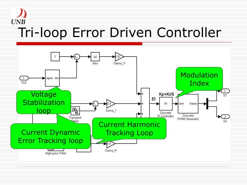 Tri-loop Error Driven Controller
