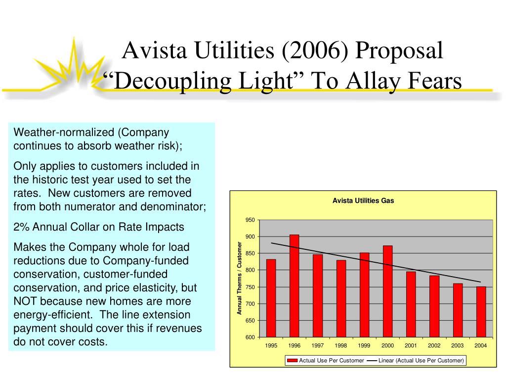 Avista Utilities (2006) Proposal