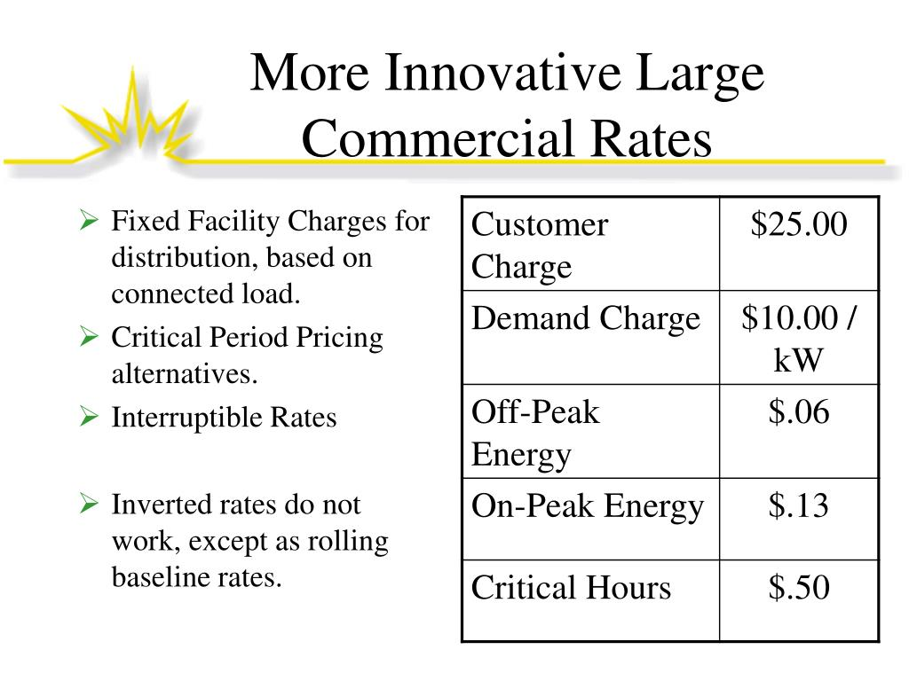 More Innovative Large Commercial Rates