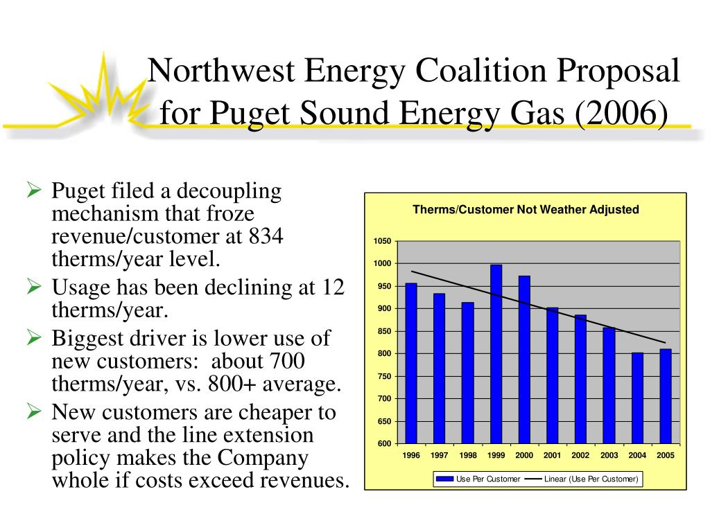 Northwest Energy Coalition Proposal for Puget Sound Energy Gas (2006)