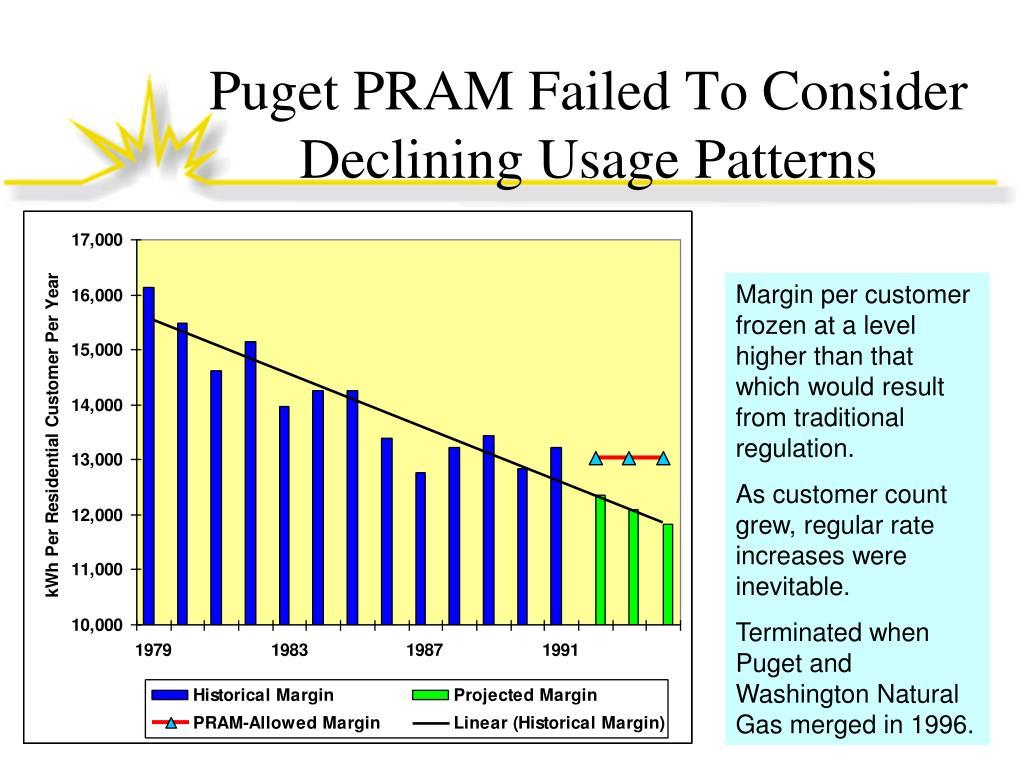 Puget PRAM Failed To Consider Declining Usage Patterns