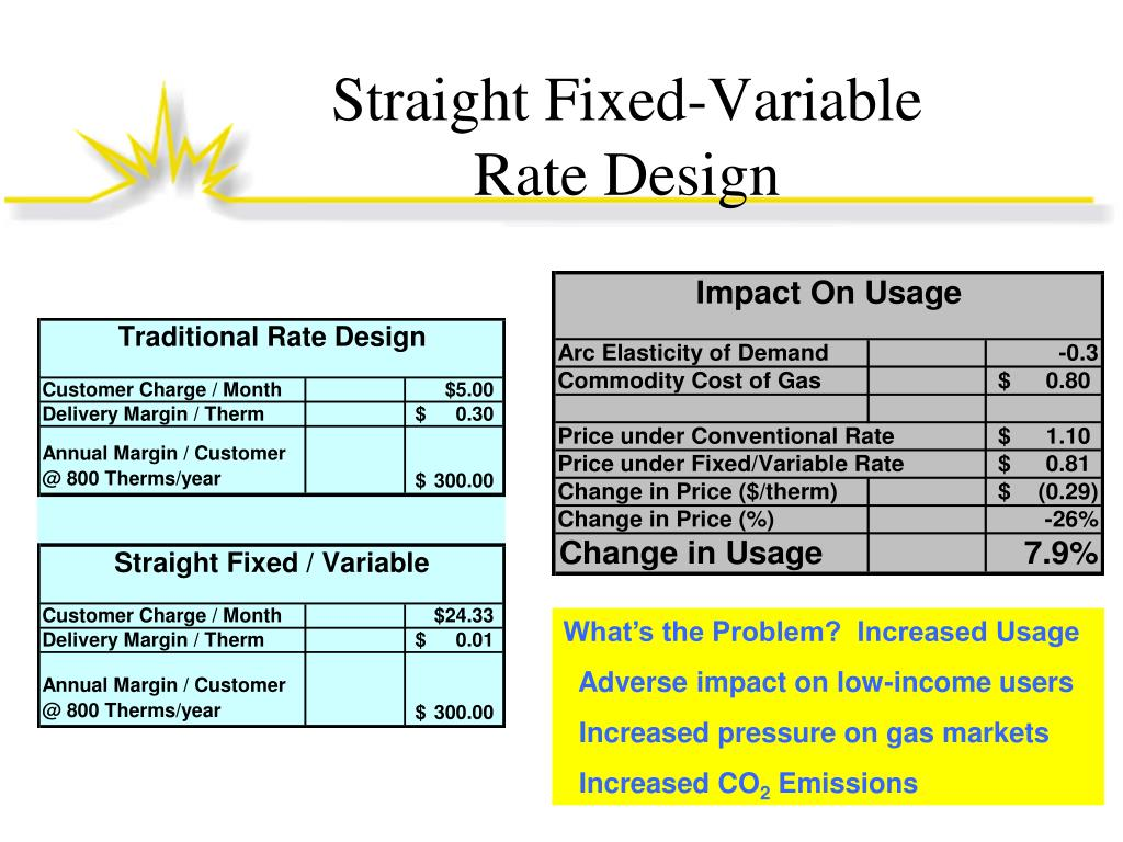 Straight Fixed-Variable