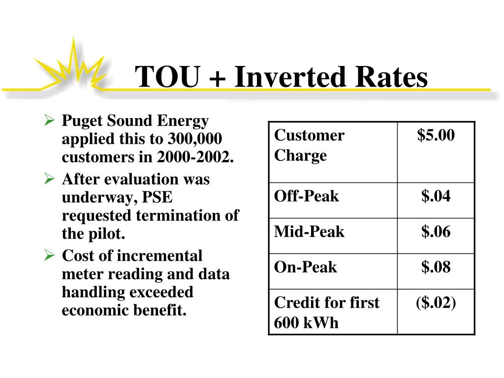 Puget Sound Energy applied this to 300,000 customers in 2000-2002.