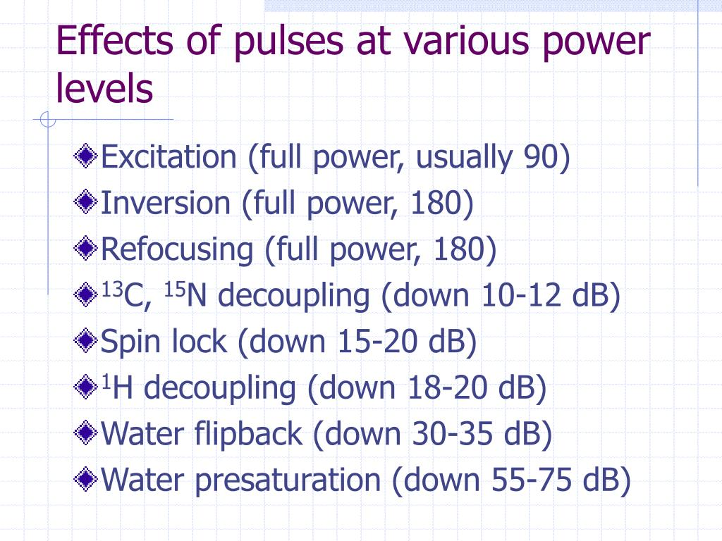 Effects of pulses at various power levels