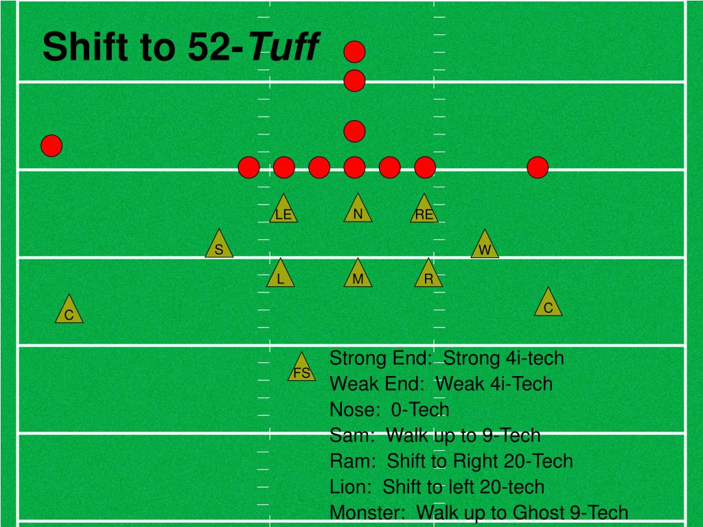 Shift to 52-