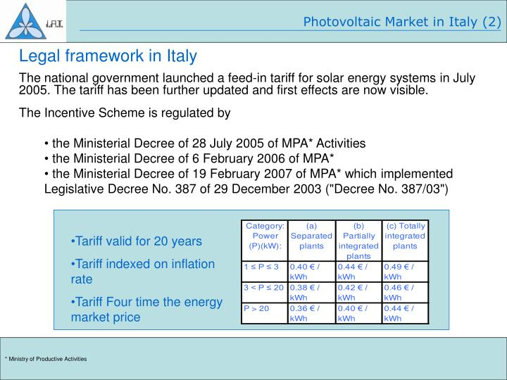 Photovoltaic Market in Italy (2)