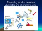 revealing tension between character and characterization
