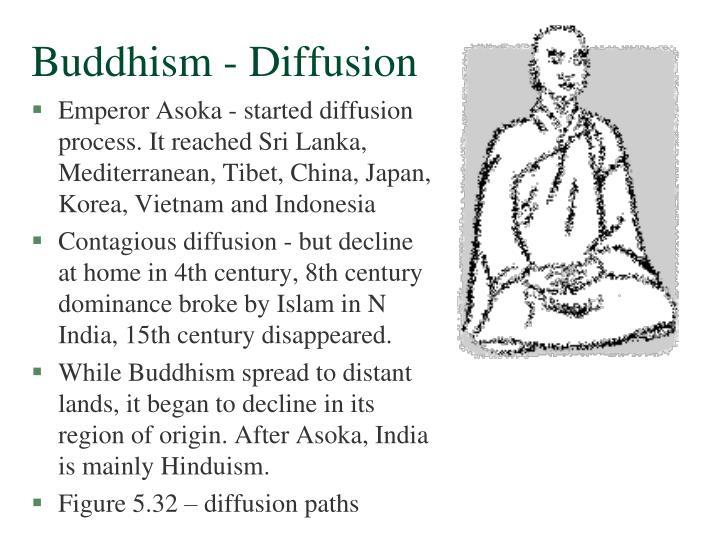 Buddhism - Diffusion