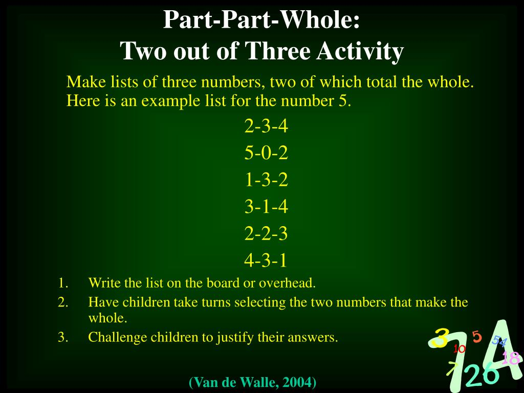 Make lists of three numbers, two of which total the whole. Here is an example list for the number 5.