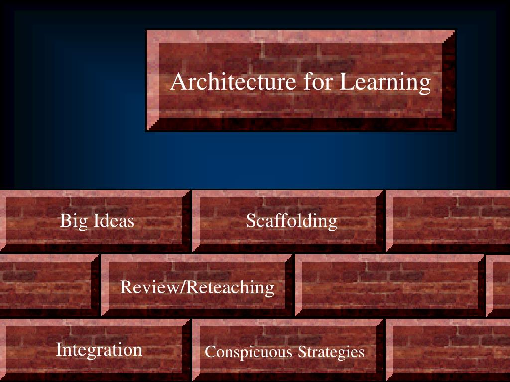 Architecture for Learning