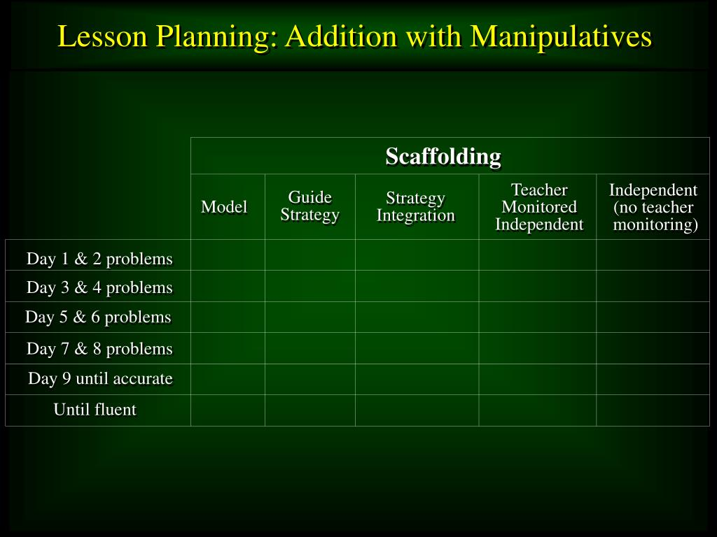 Lesson Planning: Addition with Manipulatives