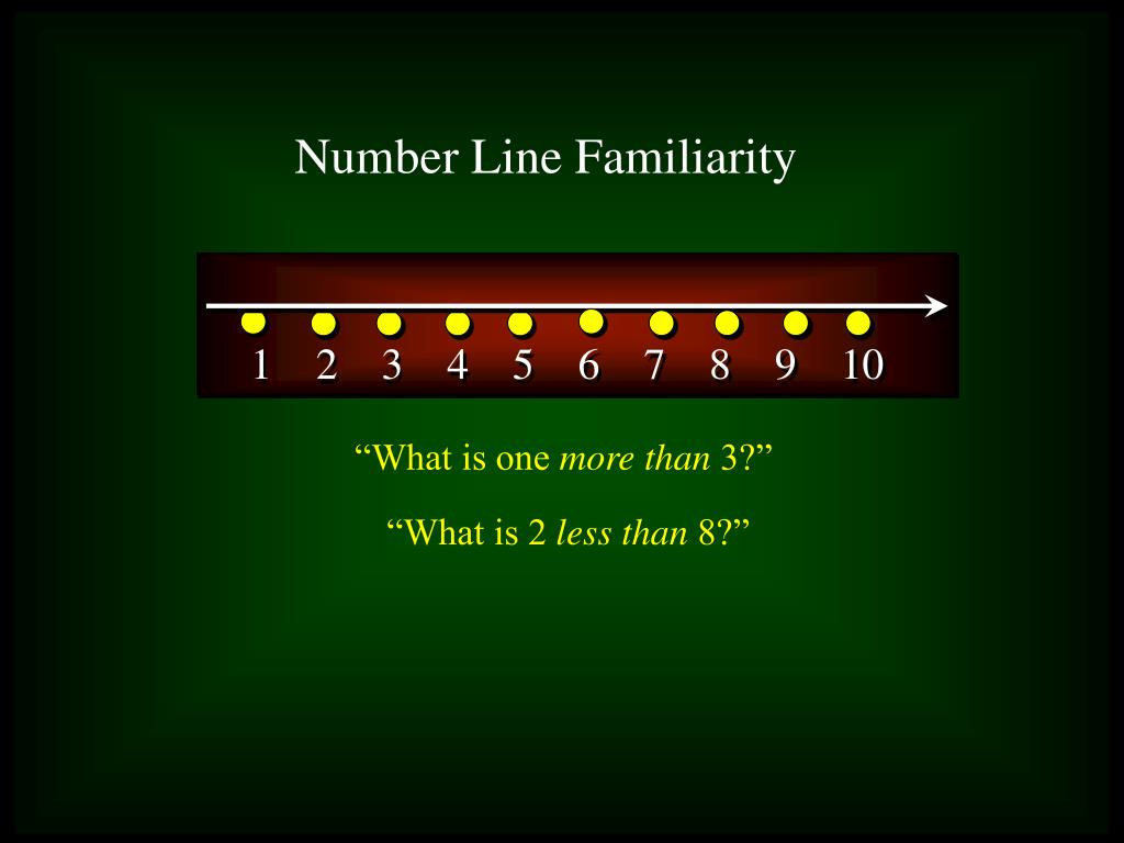 Number Line Familiarity