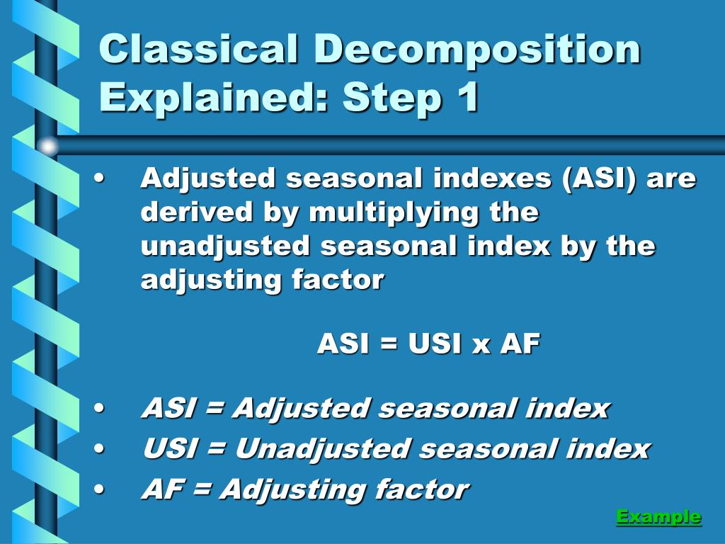 Classical Decomposition Explained: Step 1