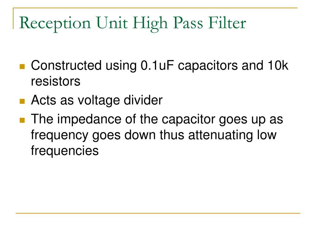 Reception Unit High Pass Filter