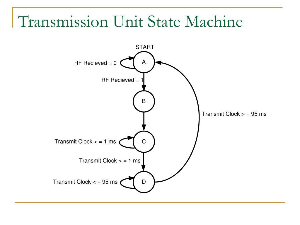 Transmission Unit State Machine
