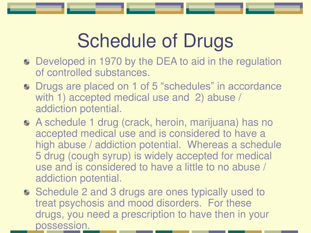 Schedule of Drugs