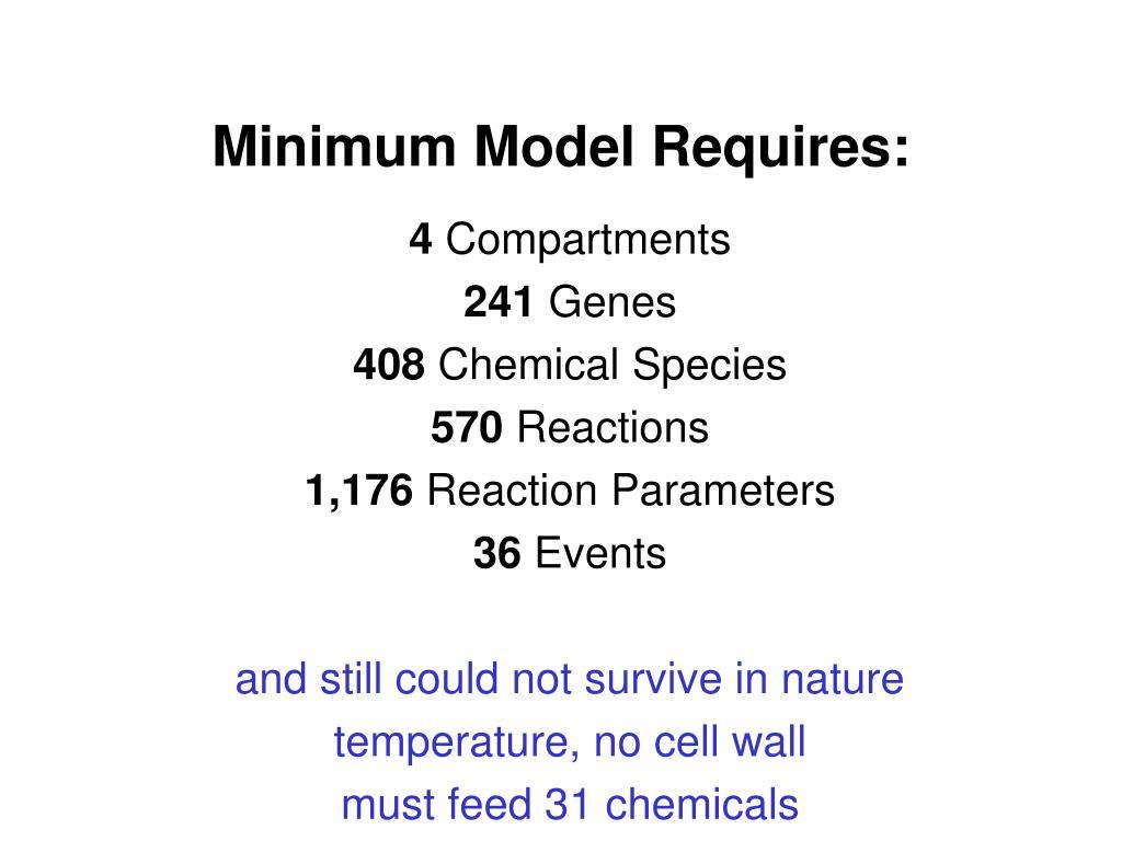 Minimum Model Requires: