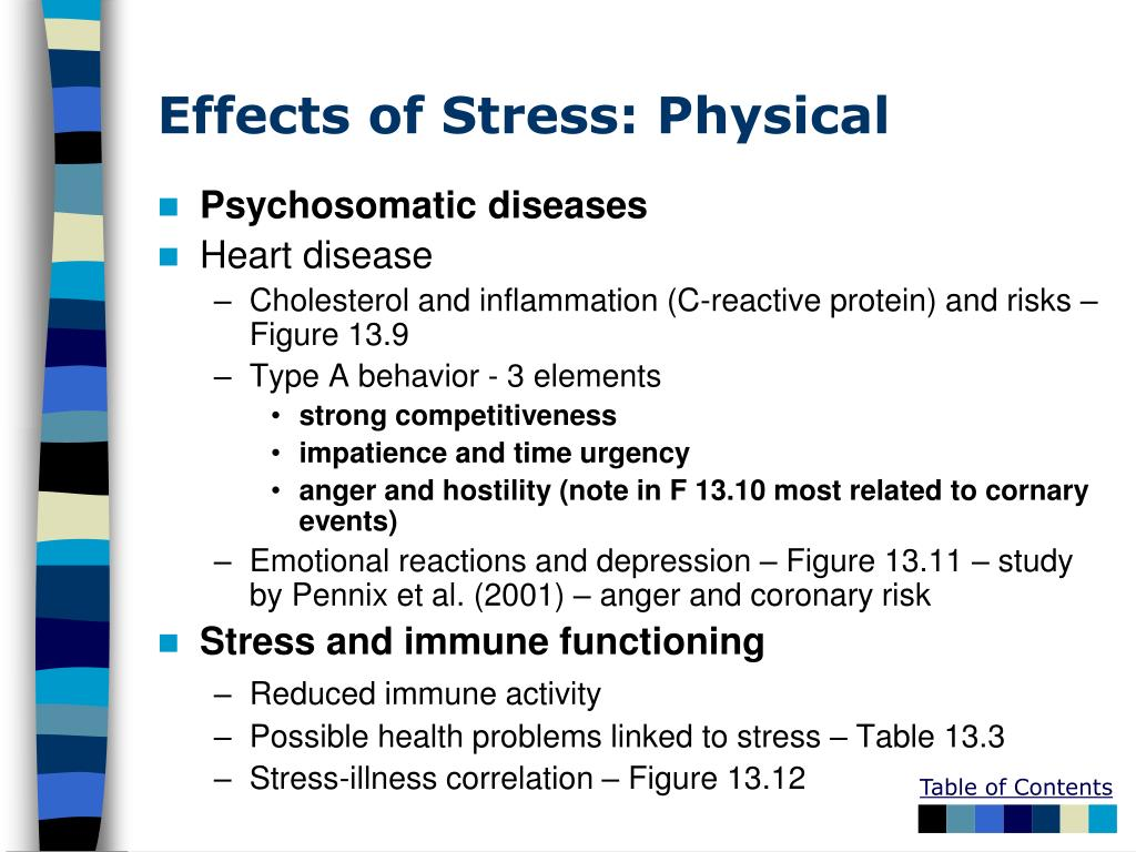 an analysis of the effects of stress on physical illness The physical side of stress  the effects of stress on women's physical and emotional health can range from headaches to stomach trouble to back pain specific stress effects include:.