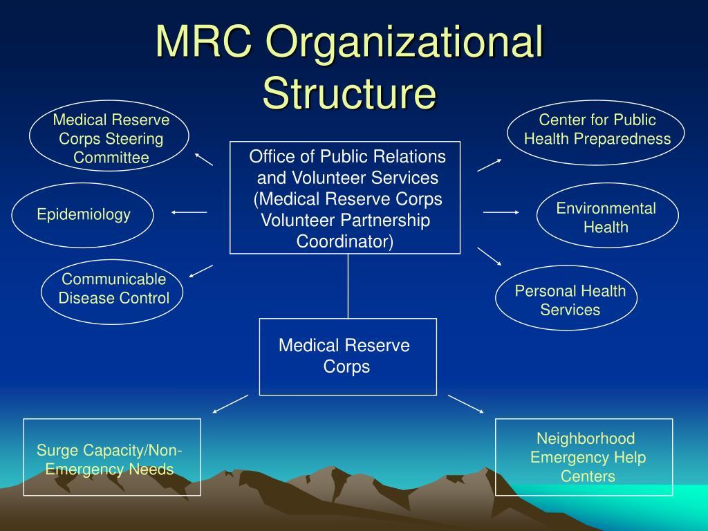 MRC Organizational Structure