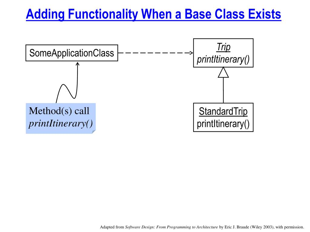 Adding Functionality When a Base Class Exists