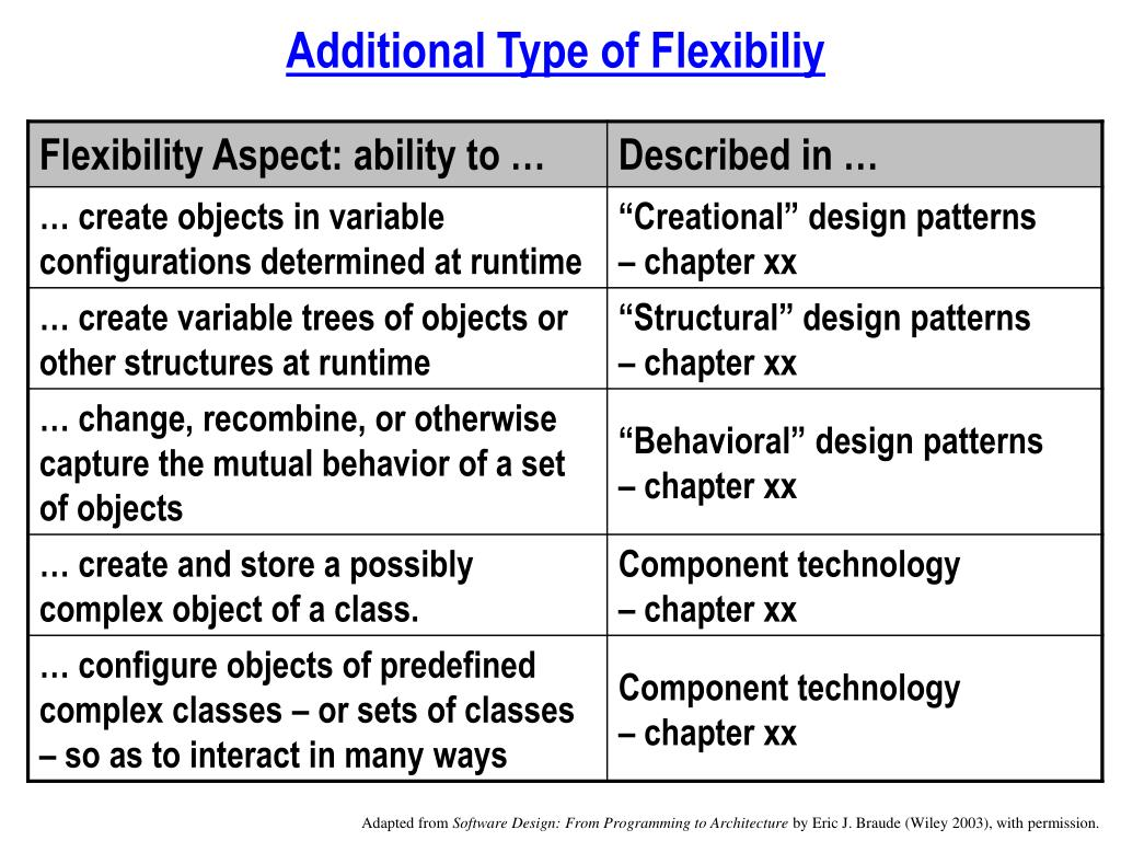 Additional Type of Flexibiliy