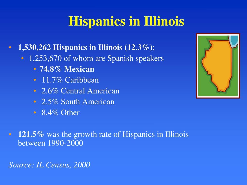 Hispanics in Illinois