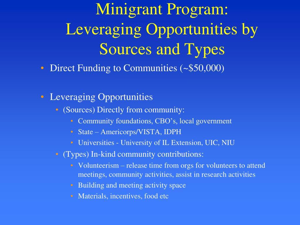Minigrant Program: