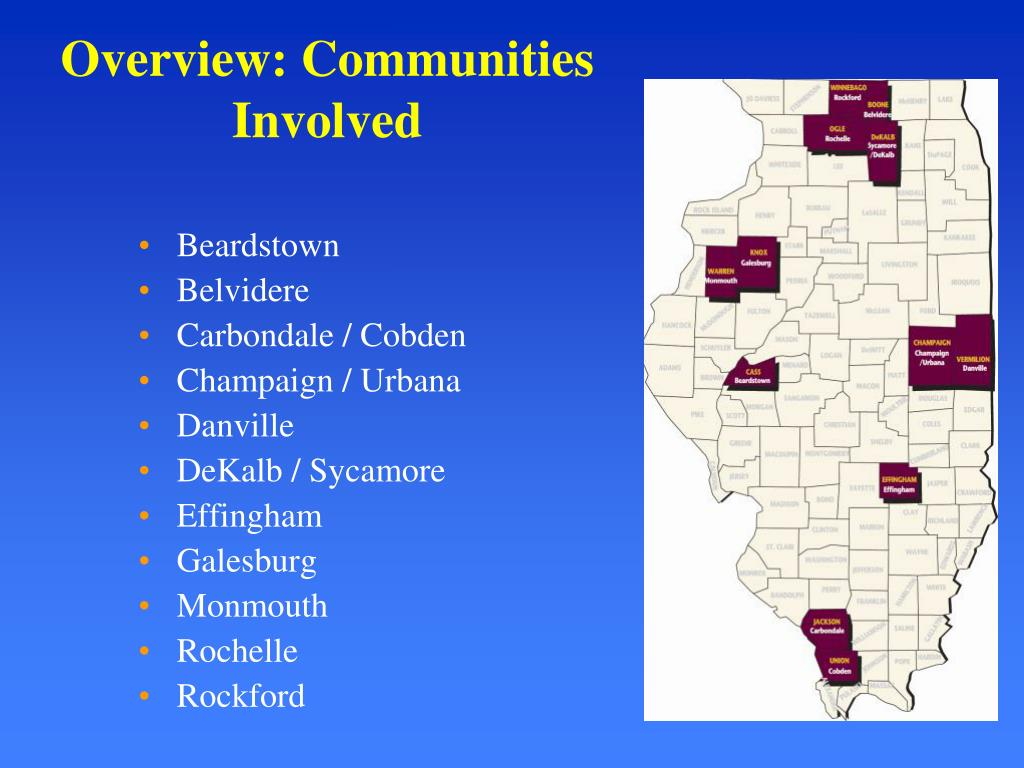 Overview: Communities Involved