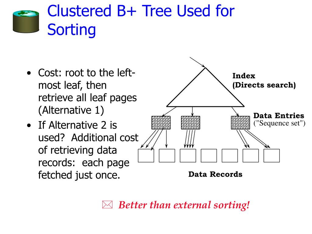 Cost: root to the left-most leaf, then retrieve all leaf pages (Alternative 1)