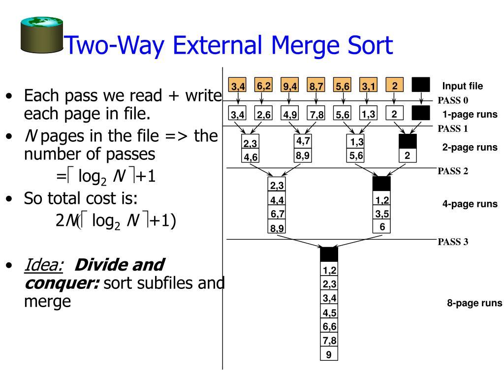 Two-Way External Merge Sort