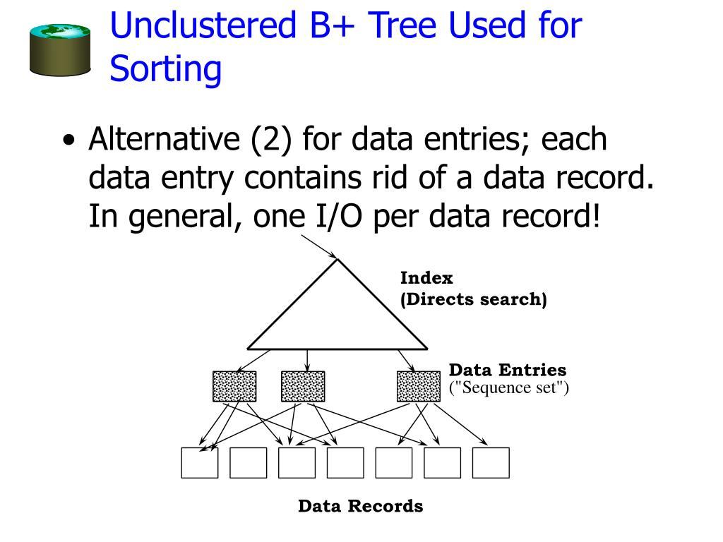 Unclustered B+ Tree Used for Sorting