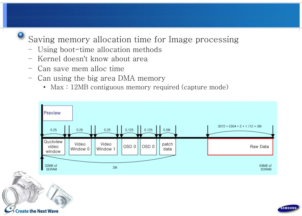 Saving memory allocation time for Image processing
