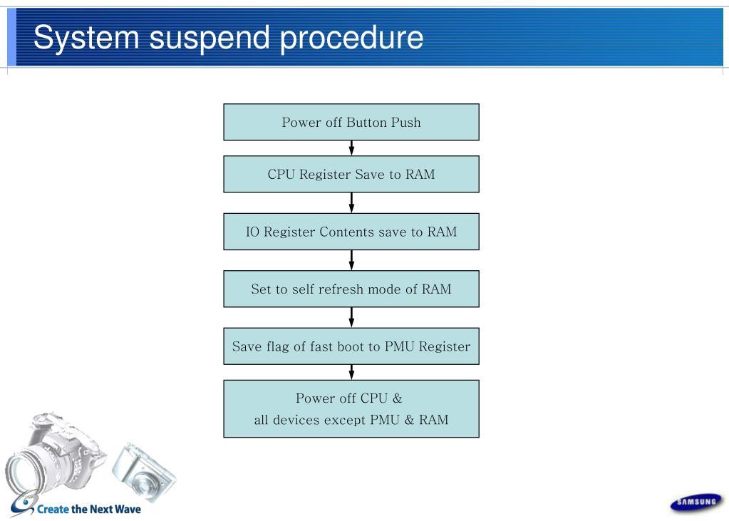 System suspend procedure