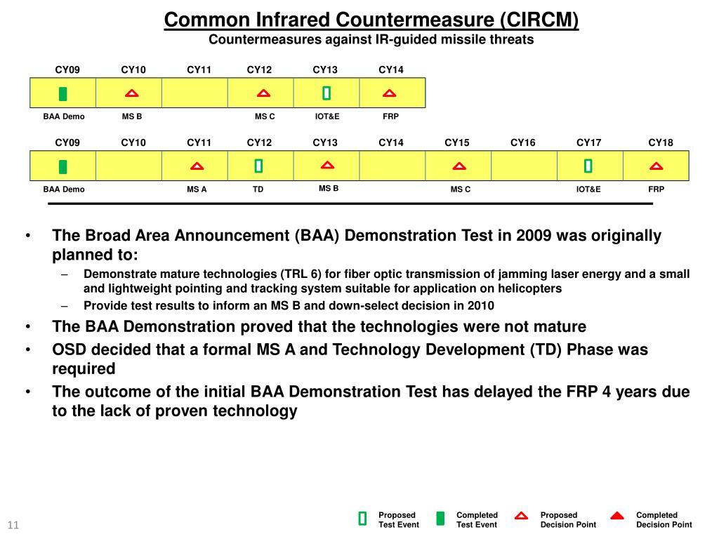 Common Infrared Countermeasure (CIRCM)