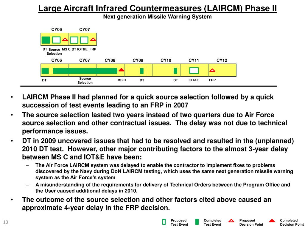 Large Aircraft Infrared Countermeasures (LAIRCM) Phase II