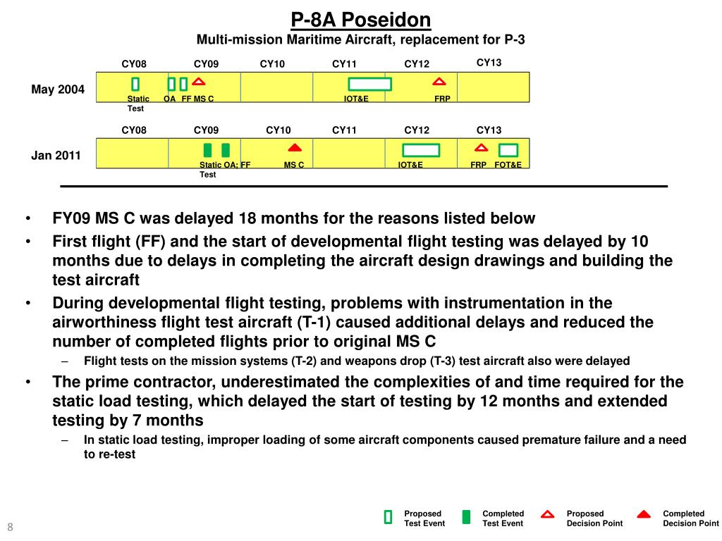 P-8A Poseidon