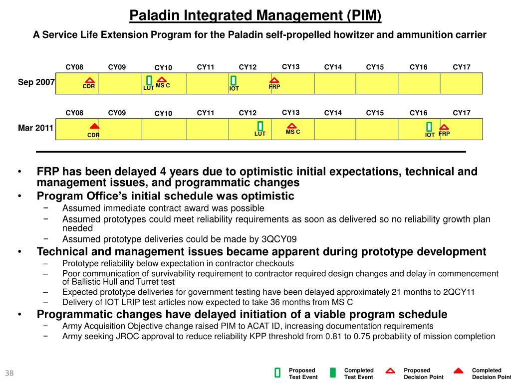 Paladin Integrated Management (PIM)