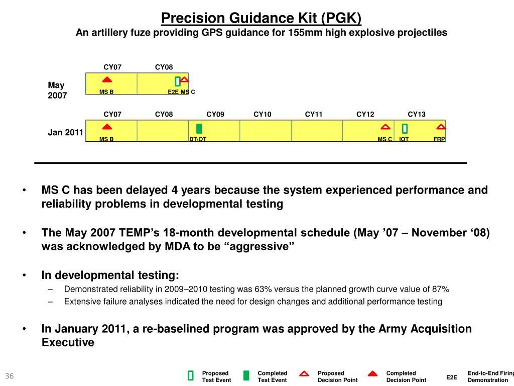 Precision Guidance Kit (PGK)