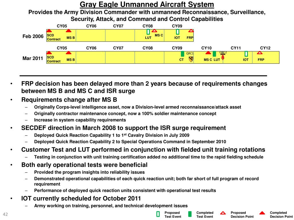 Gray Eagle Unmanned Aircraft System
