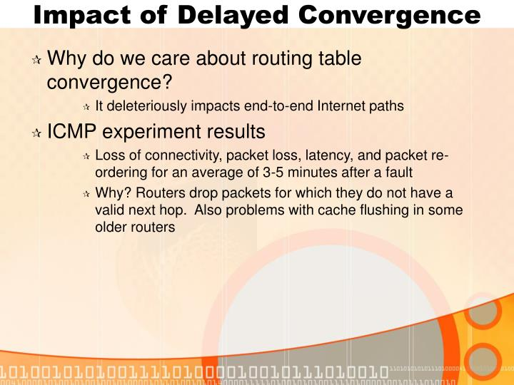 Impact of Delayed Convergence