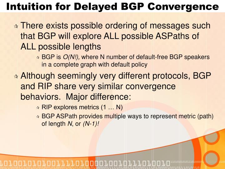 Intuition for Delayed BGP Convergence