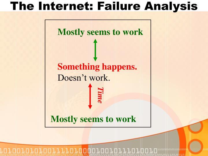 The Internet: Failure Analysis