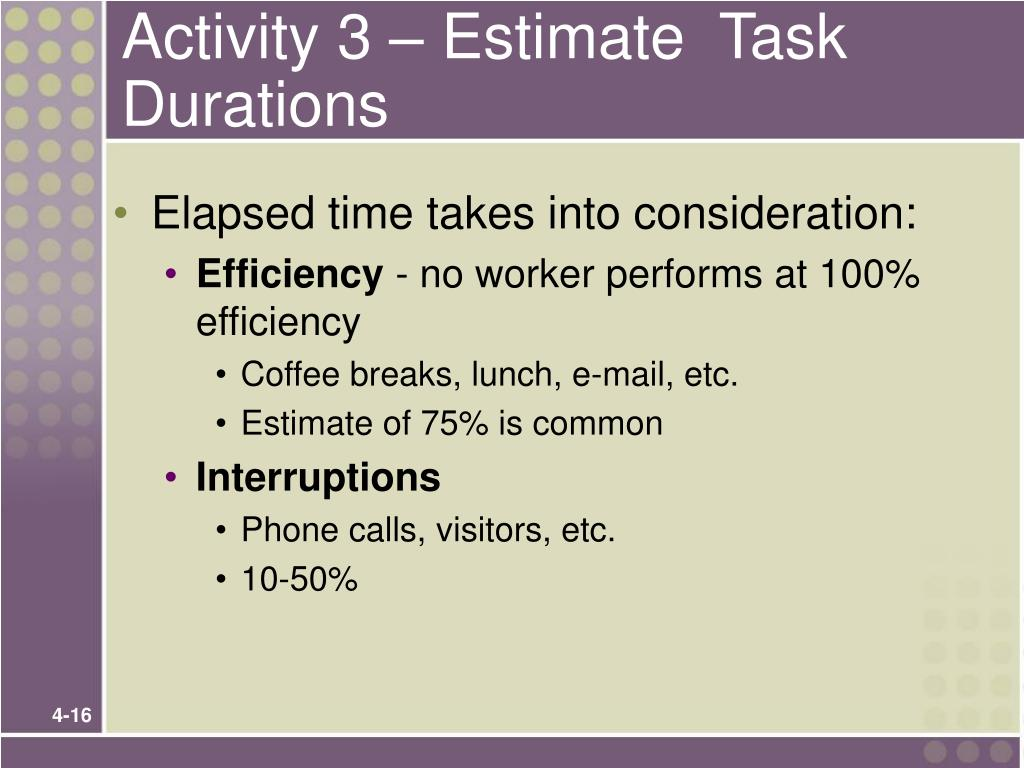 Activity 3 – Estimate  Task Durations