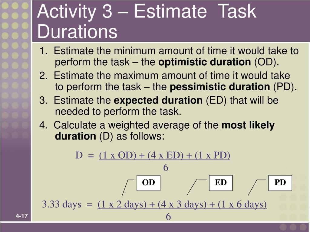 1.  Estimate the minimum amount of time it would take to perform the task – the