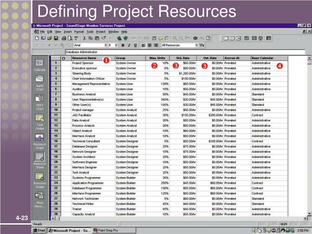 Defining Project Resources